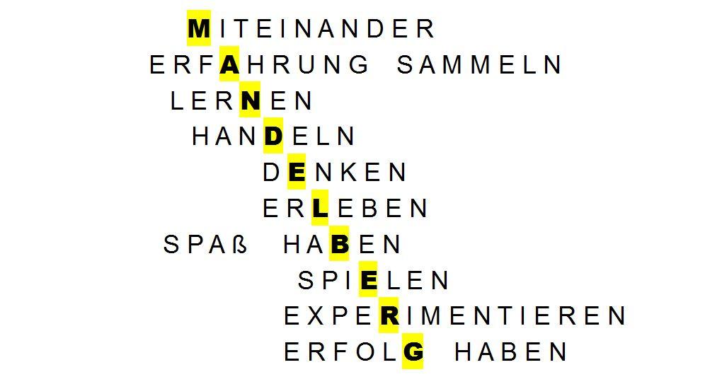 Mandelberg